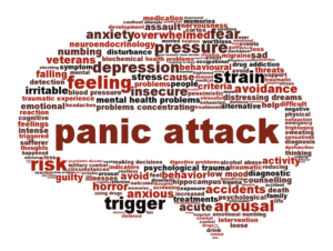what is a panic attack brain - illustration