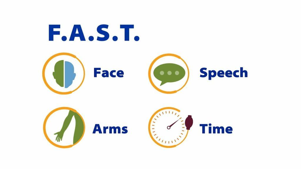 F.A.S.T diagnosis